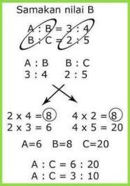 Mengerjakan soal matematika SD plus cara2nya