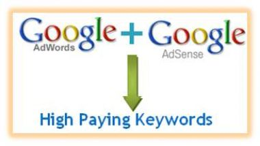 memberikan anda 3500 + Adsense High Paying Keyword 2012