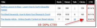 membuatkan anda blogspot dengan High CTR khusus adsense, dan Full SEO on page