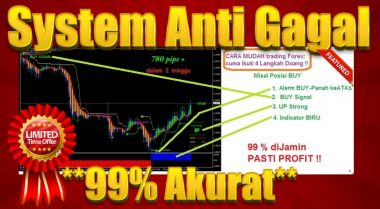 Kasih Elo System FOREX Trading Anti Gagal Saya-99Percent Akurat