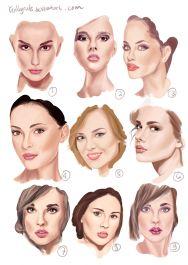 membuat lukisan digital wajah kamu
