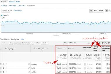 menaikkan jumlah pengunjung website Anda hingga ribuan