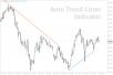 Bikin Auto Trendline breakout Binary Option Indicator MT4