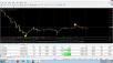 memberikan lho suggest kapan loe bisa masuk pasar margin, lho akan dapat profit 3 s.d 6 % per hari